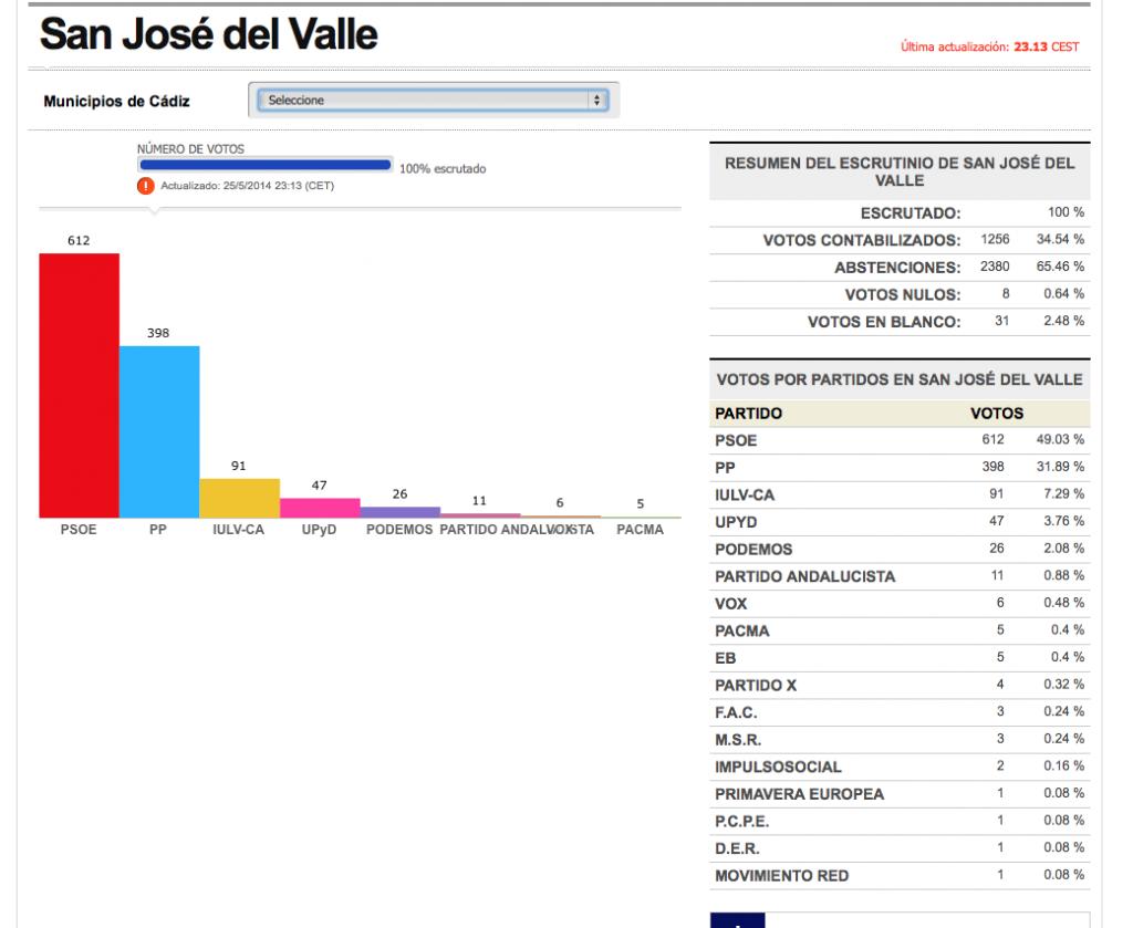 Captura de pantalla 2014-05-25 a la(s) 23.17.31