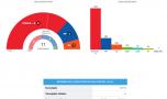 Resultados Elecciones Municipales en San José del Valle.